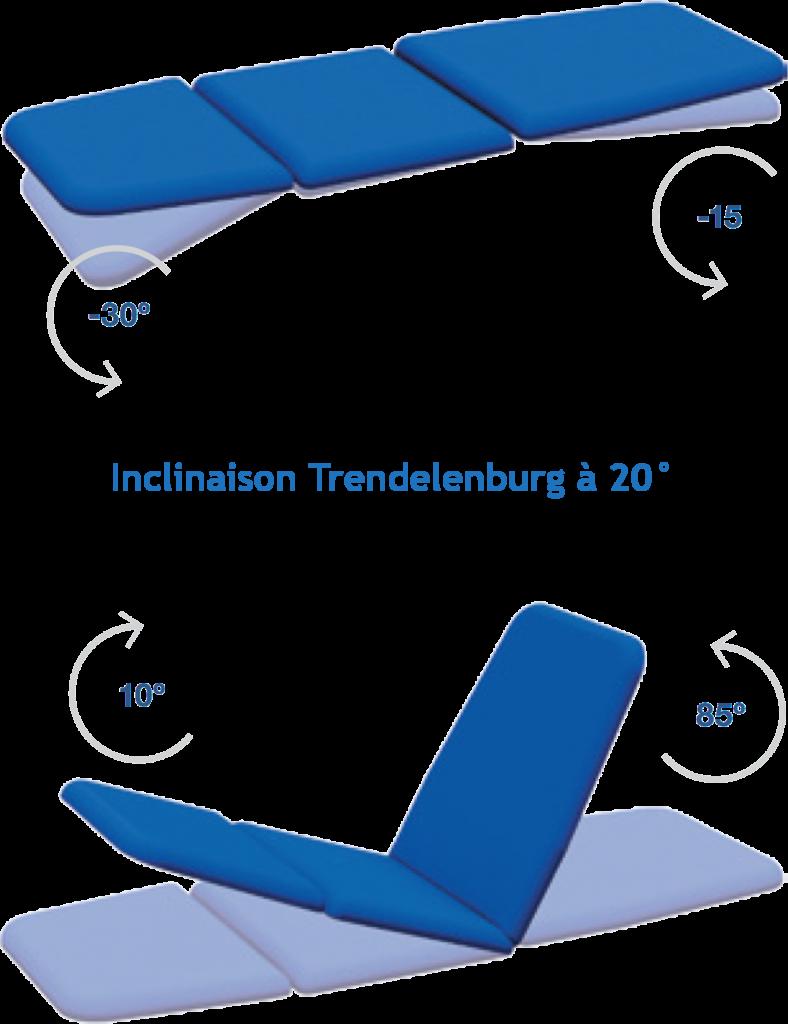93DY- Inclinaison